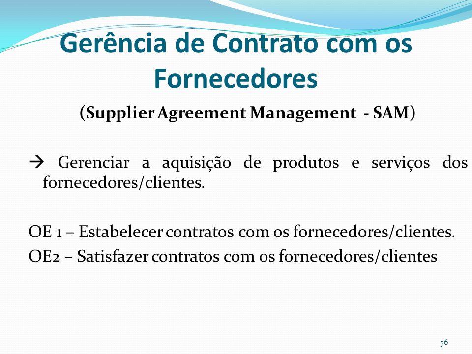 Gerência de Contrato com os Fornecedores