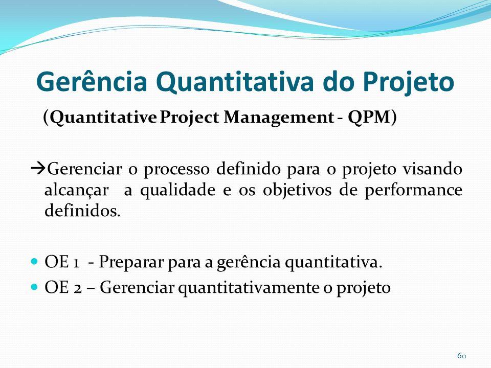 Gerência Quantitativa do Projeto