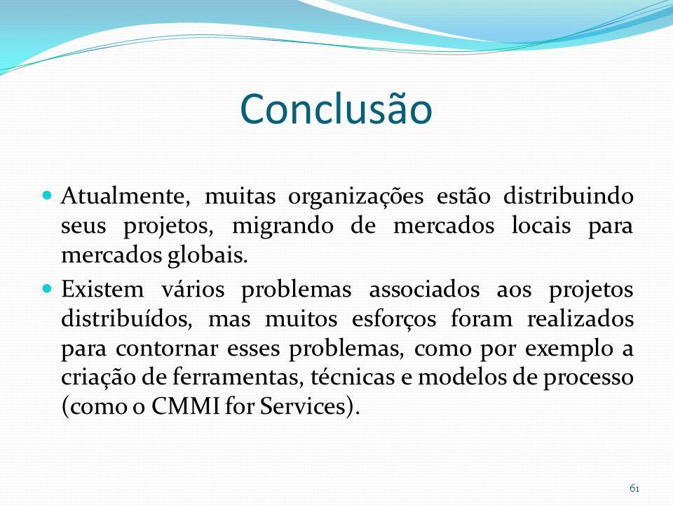 Conclusão Atualmente, muitas organizações estão distribuindo seus projetos, migrando de mercados locais para mercados globais.