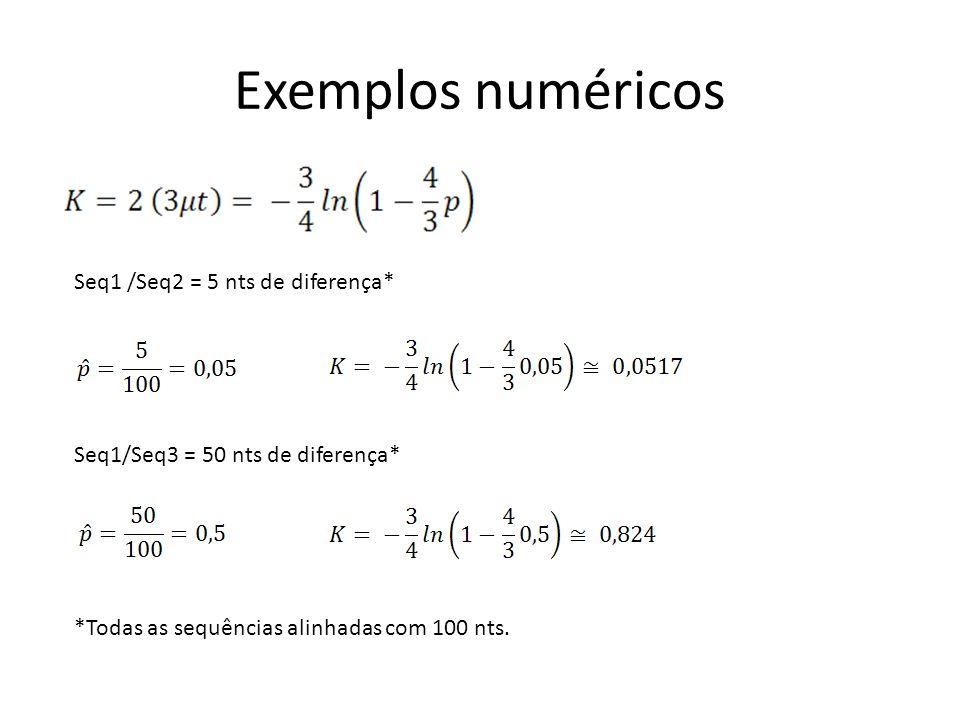 Exemplos numéricos Seq1 /Seq2 = 5 nts de diferença*