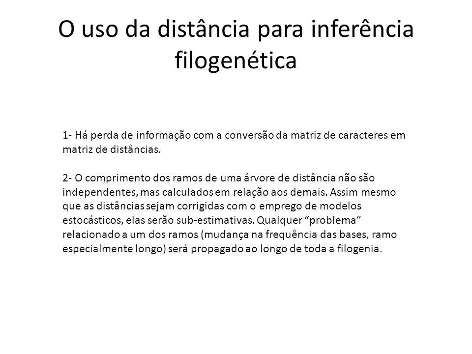 O uso da distância para inferência filogenética