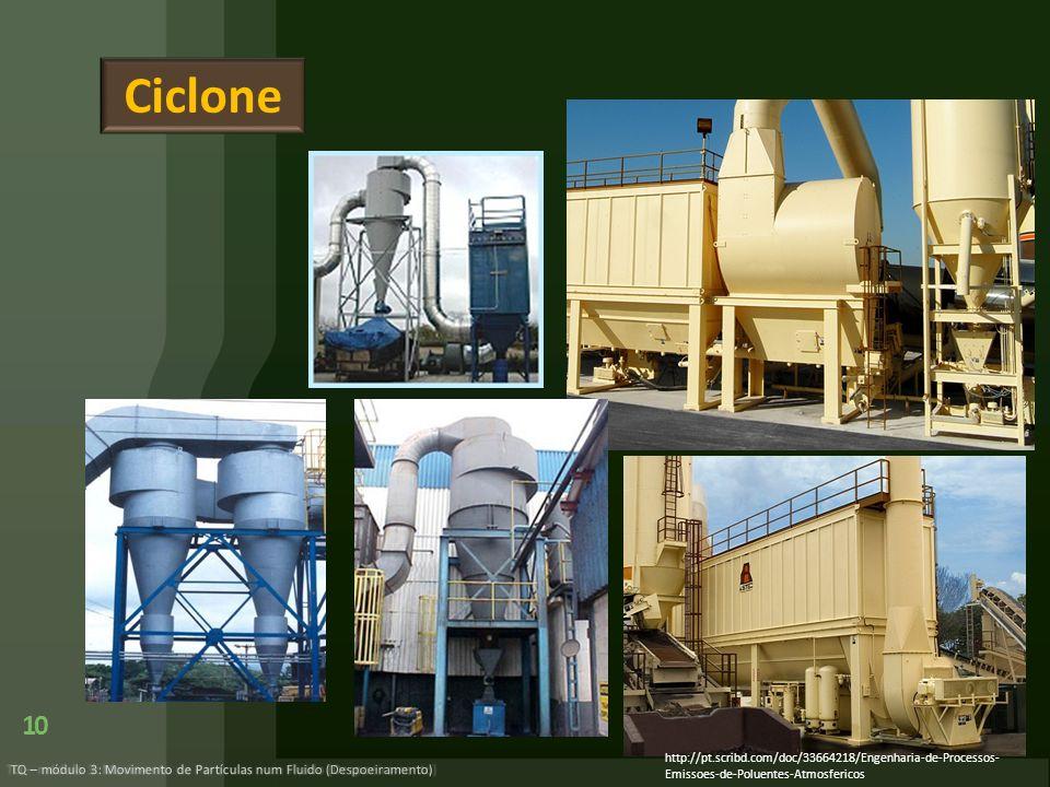 Ciclone http://pt.scribd.com/doc/33664218/Engenharia-de-Processos-Emissoes-de-Poluentes-Atmosfericos.