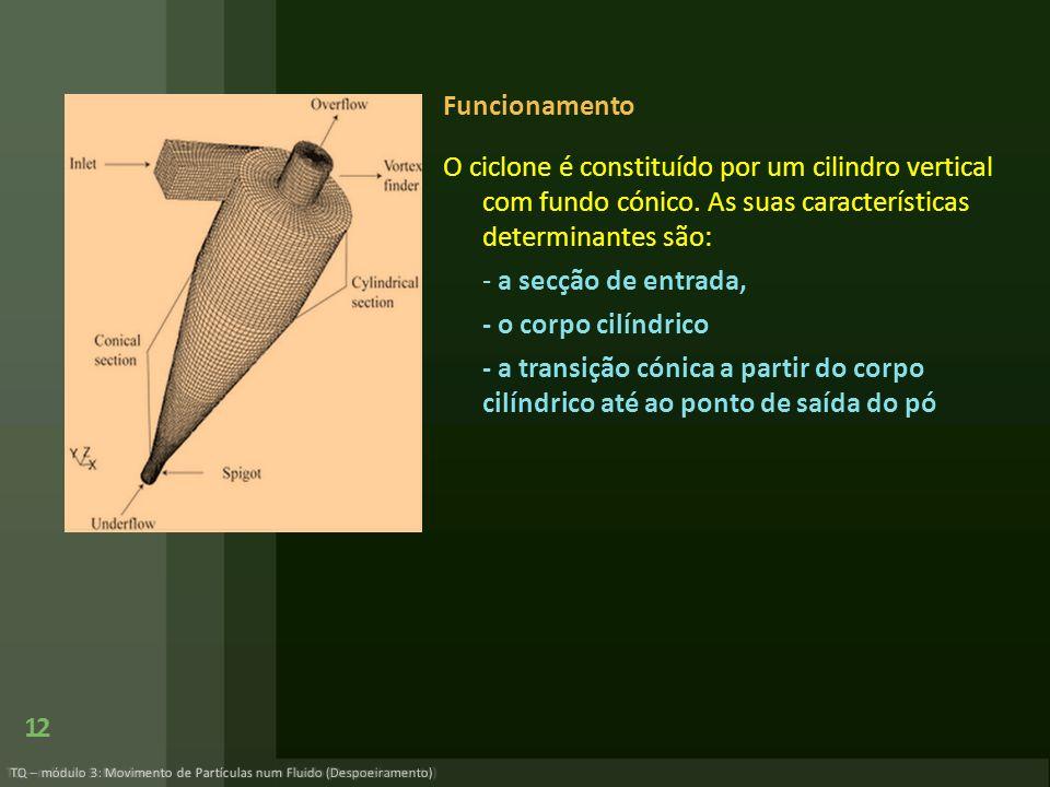 Funcionamento O ciclone é constituído por um cilindro vertical com fundo cónico. As suas características determinantes são: - a secção de entrada, - o corpo cilíndrico - a transição cónica a partir do corpo cilíndrico até ao ponto de saída do pó