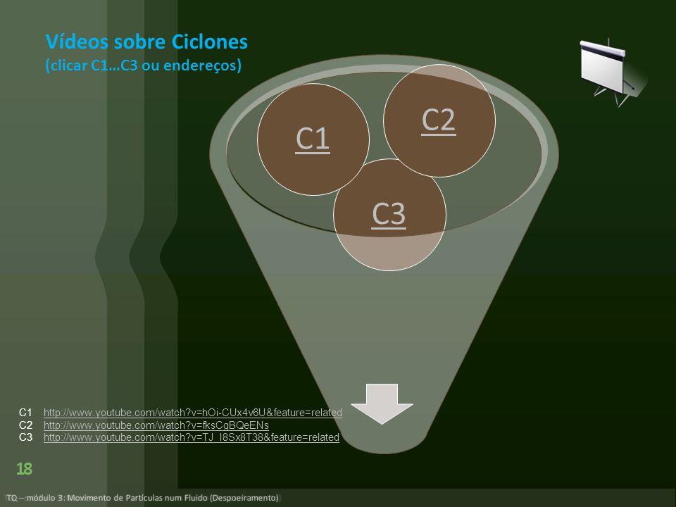 C2 C1 C3 Vídeos sobre Ciclones (clicar C1…C3 ou endereços)