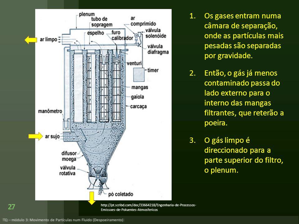 O gás limpo é direccionado para a parte superior do filtro, o plenum.