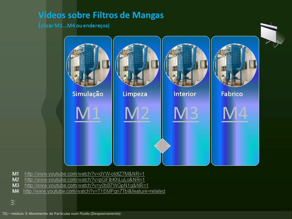 Vídeos sobre Filtros de Mangas (clicar M1…M4 ou endereços)