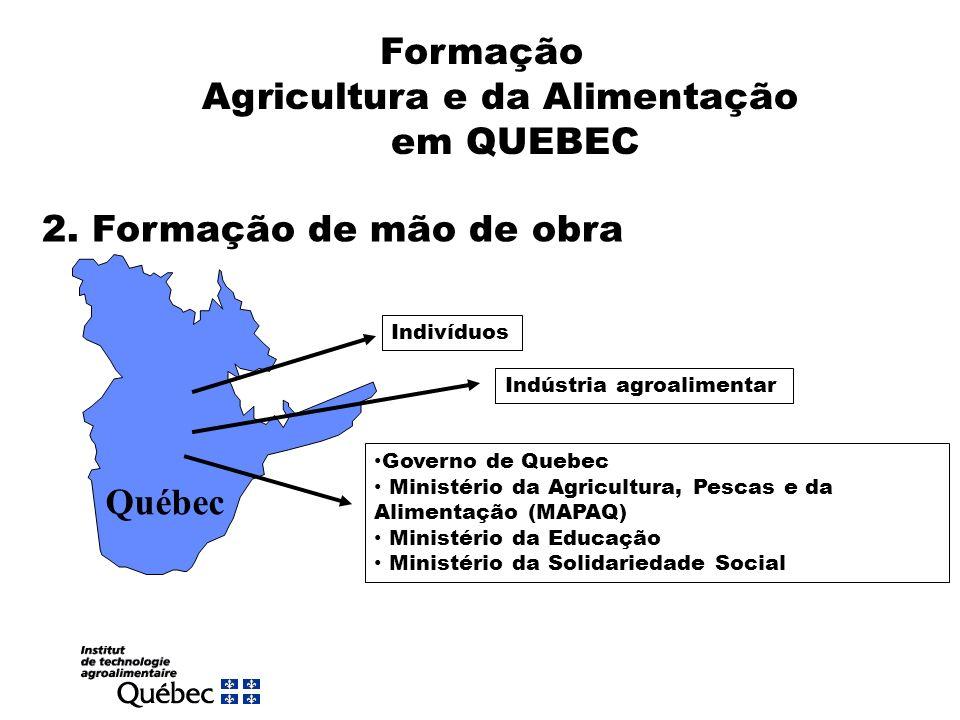 Agricultura e da Alimentação em QUEBEC