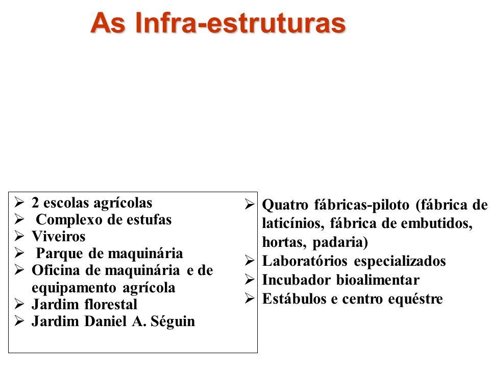As Infra-estruturas 2 escolas agrícolas Complexo de estufas Viveiros