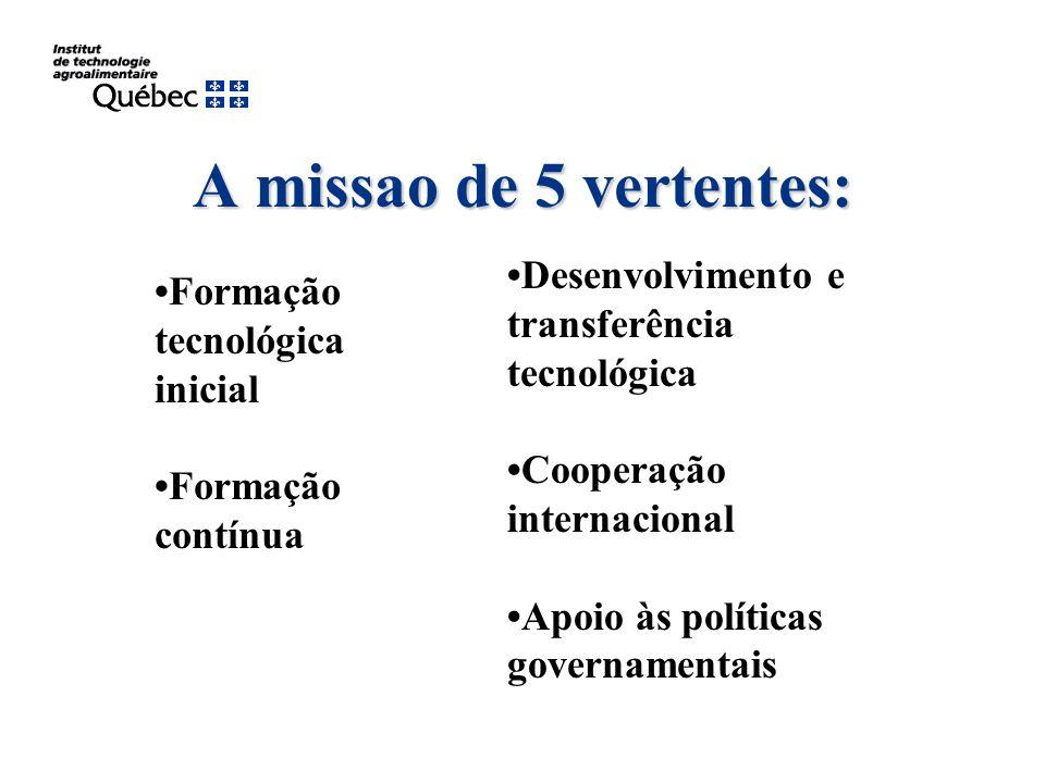 L'INSTITUT DE TECHNOLOGIE AGROALIMENTAIRE