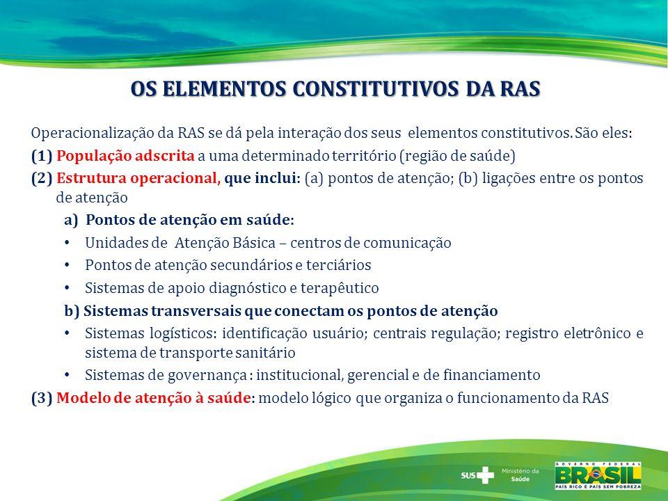 OS ELEMENTOS CONSTITUTIVOS DA RAS