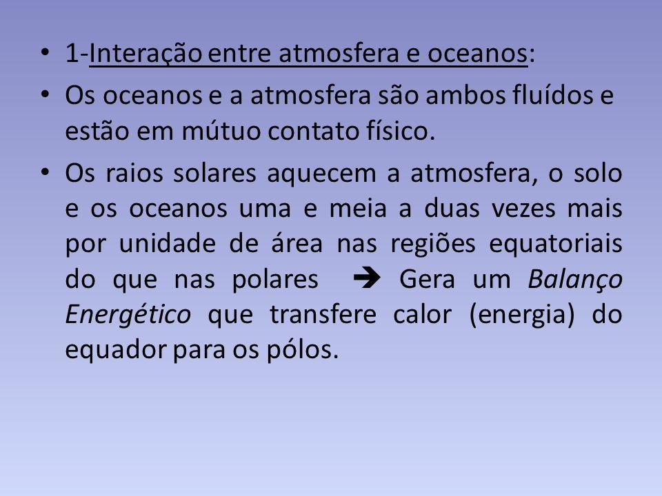 1-Interação entre atmosfera e oceanos: