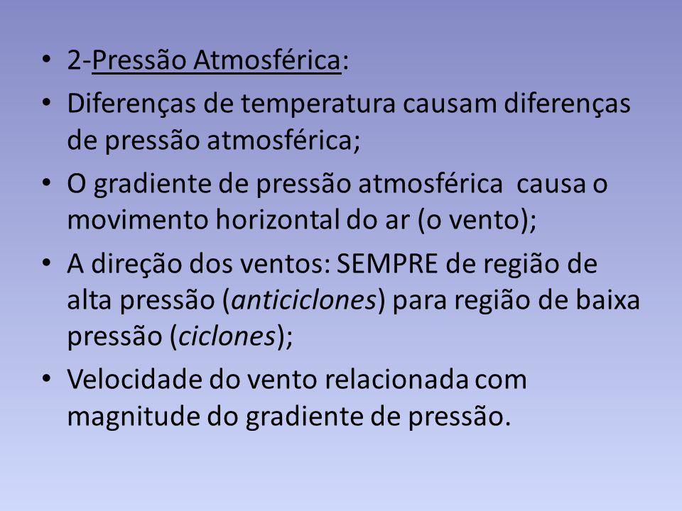 2-Pressão Atmosférica: