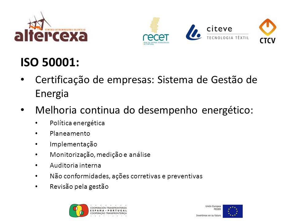 ISO 50001: Certificação de empresas: Sistema de Gestão de Energia