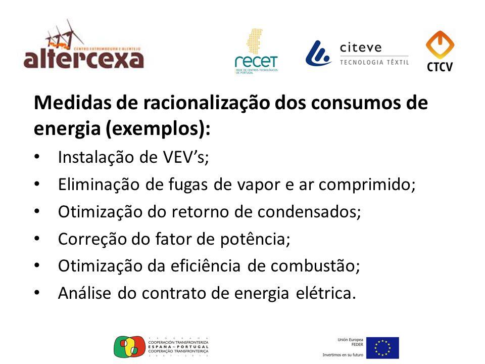 Medidas de racionalização dos consumos de energia (exemplos):