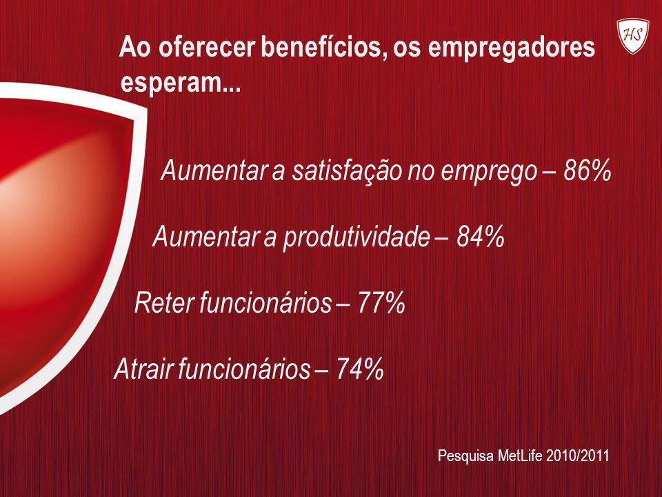 Ao oferecer benefícios, os empregadores esperam...