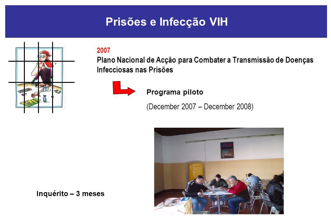 Prisões e Infecção VIH2007. Plano Nacional de Acção para Combater a Transmissão de Doenças Infecciosas nas Prisões.
