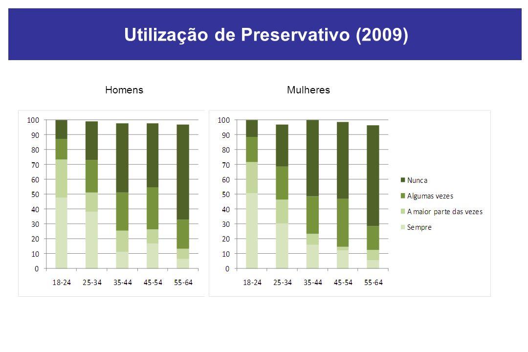 Utilização de Preservativo (2009)