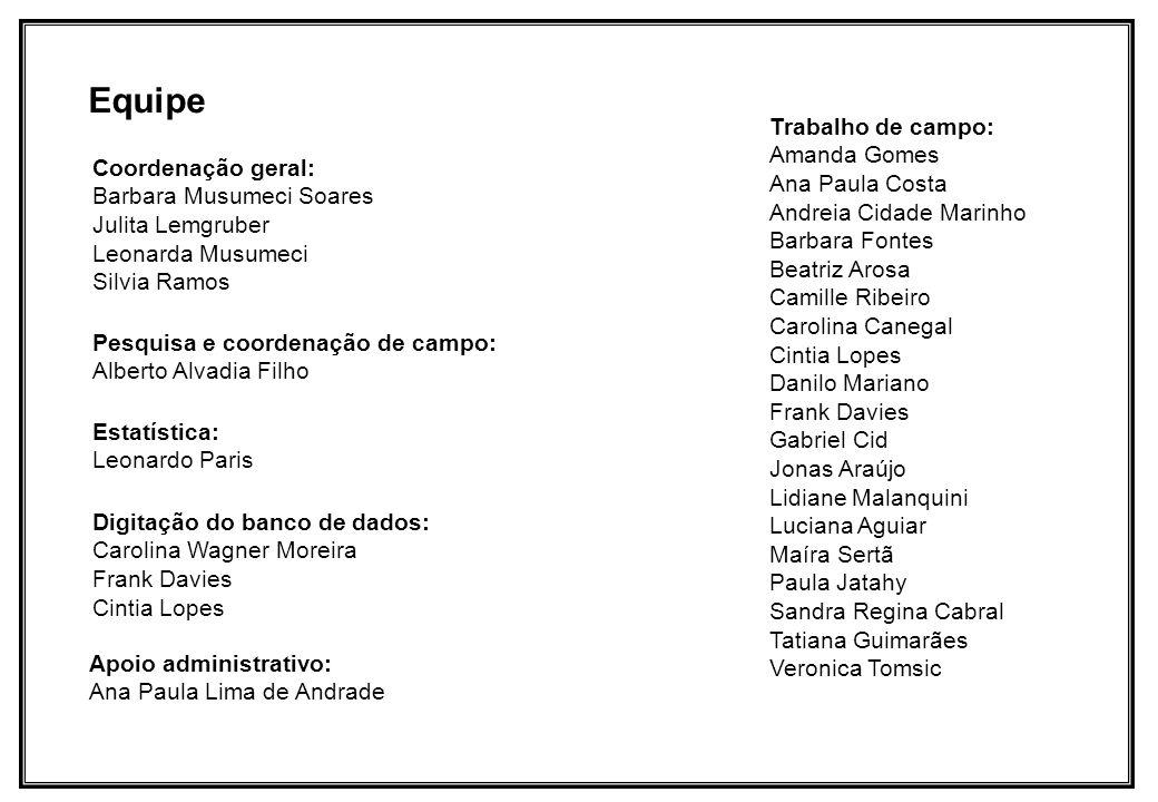 Equipe Trabalho de campo: Amanda Gomes Ana Paula Costa