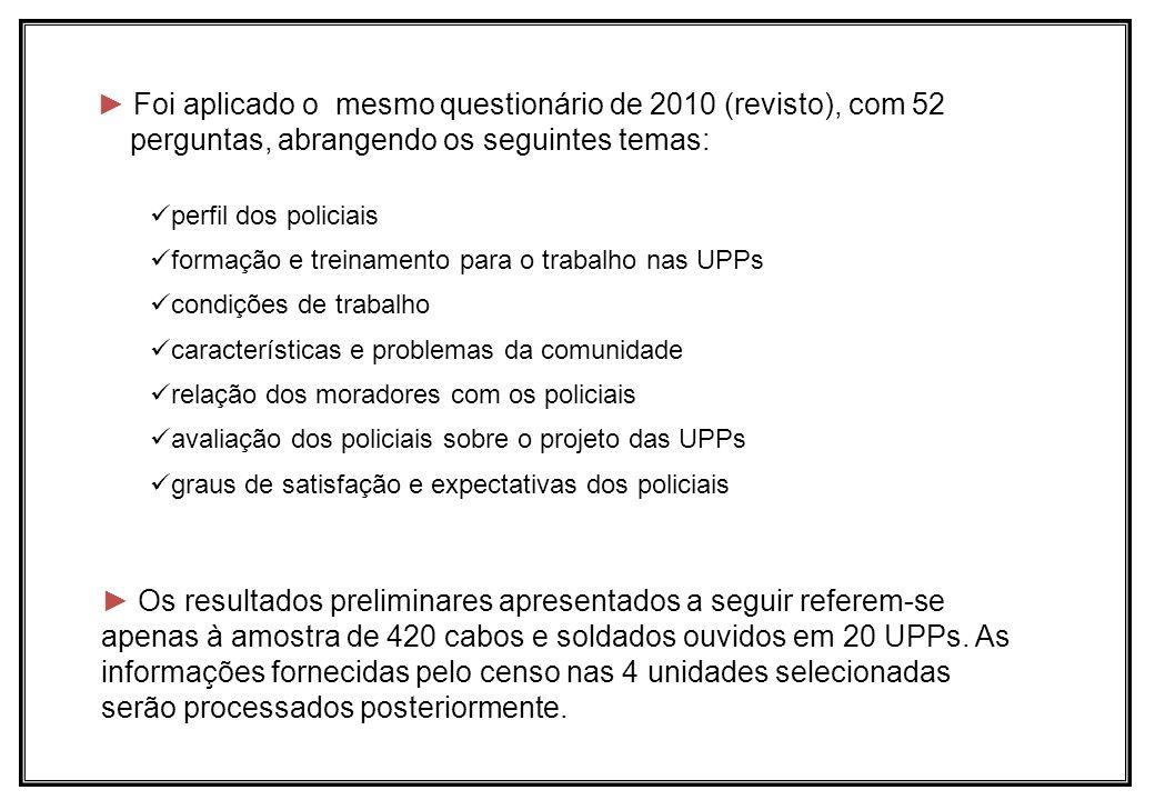 Foi aplicado o mesmo questionário de 2010 (revisto), com 52