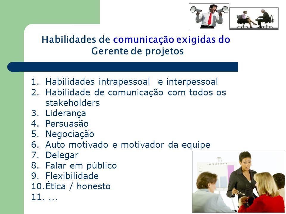Habilidades de comunicação exigidas do Gerente de projetos