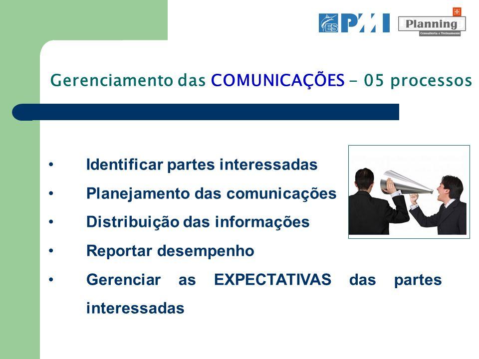 Gerenciamento das COMUNICAÇÕES - 05 processos