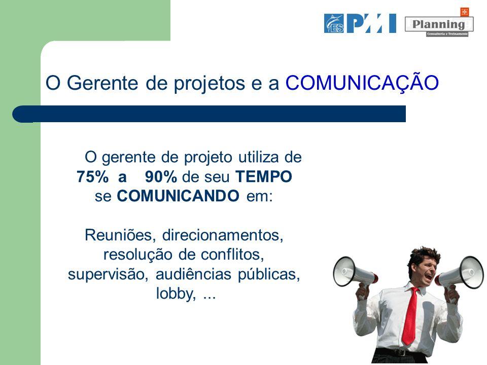 O Gerente de projetos e a COMUNICAÇÃO