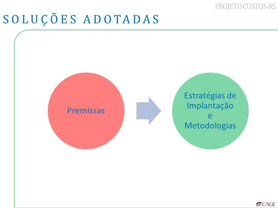 Estratégias de Implantação e Metodologias