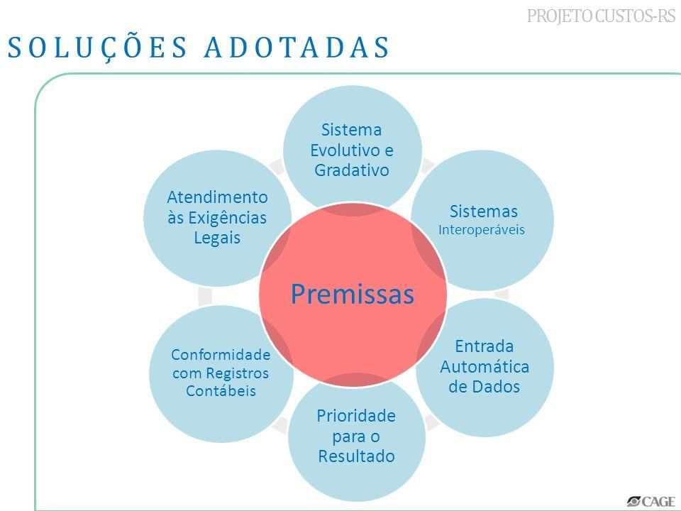 Premissas SOLUÇÕES ADOTADAS PROJETO CUSTOS-RS