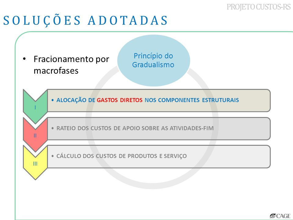 Princípio do Gradualismo
