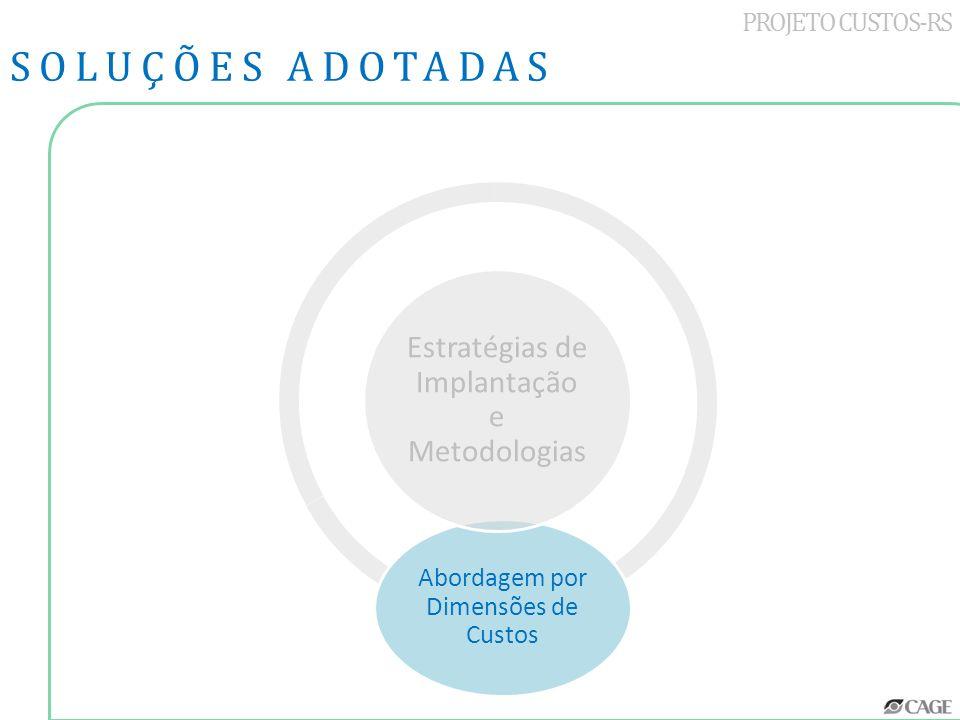 SOLUÇÕES ADOTADAS Estratégias de Implantação e Metodologias