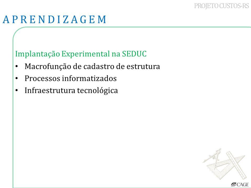 APRENDIZAGEM Implantação Experimental na SEDUC