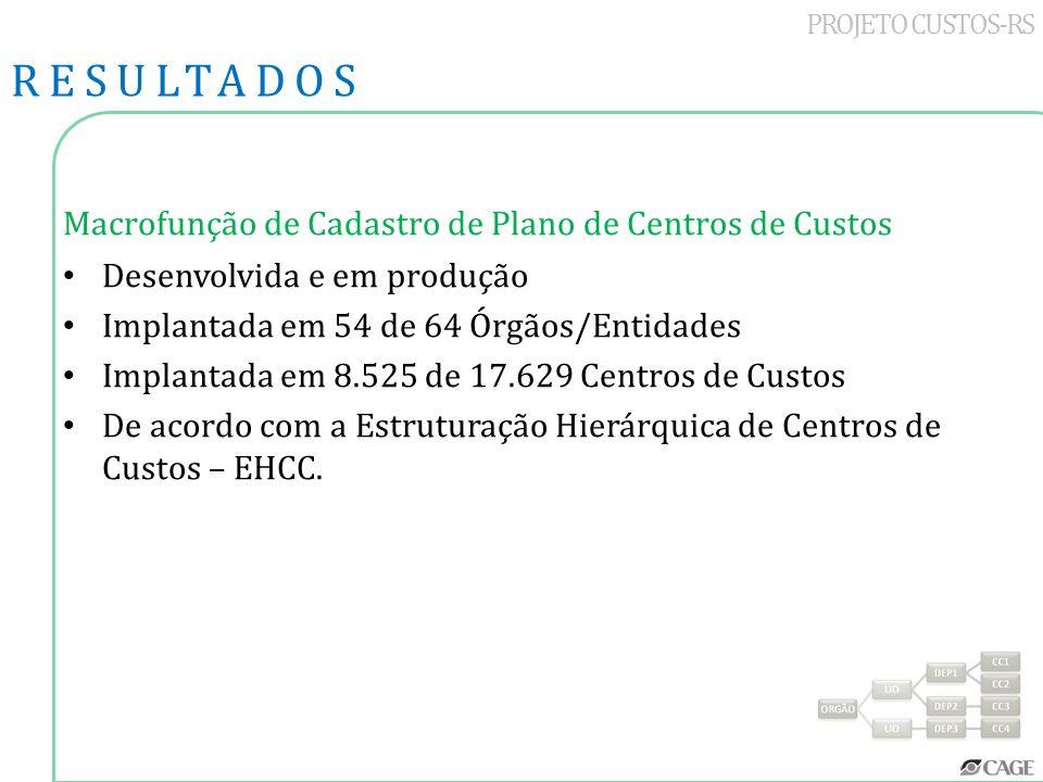 RESULTADOS Macrofunção de Cadastro de Plano de Centros de Custos
