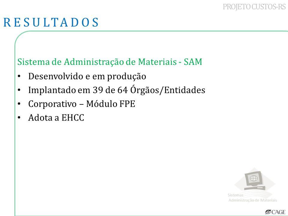 RESULTADOS Sistema de Administração de Materiais - SAM