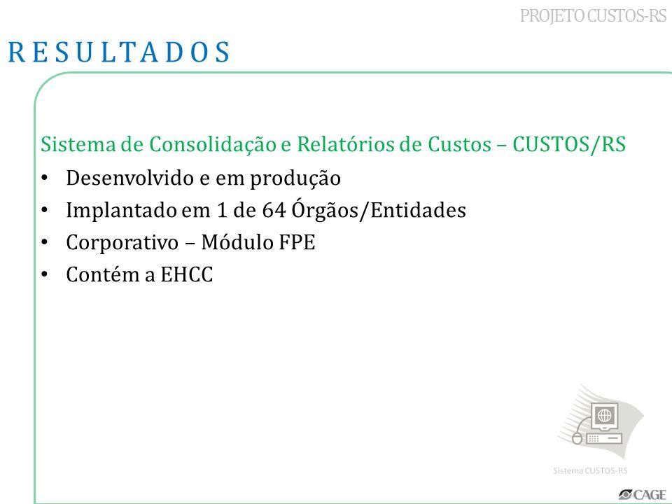 RESULTADOS Sistema de Consolidação e Relatórios de Custos – CUSTOS/RS