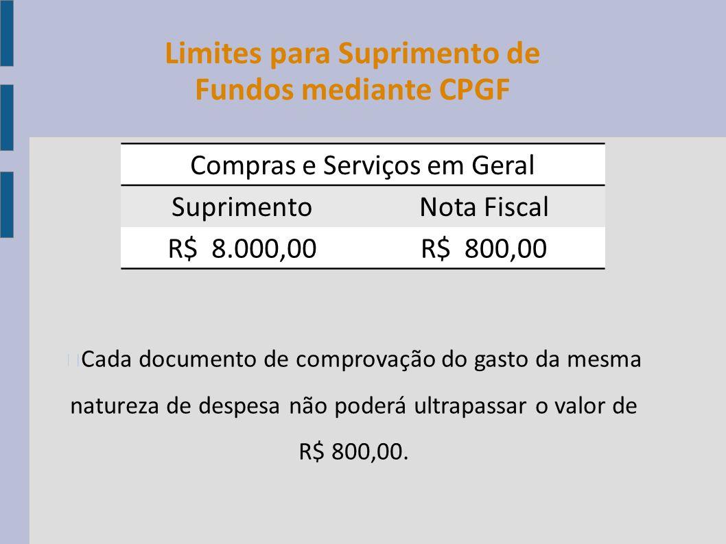 Limites para Suprimento de Fundos mediante CPGF