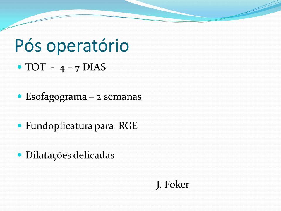 Pós operatório TOT - 4 – 7 DIAS Esofagograma – 2 semanas