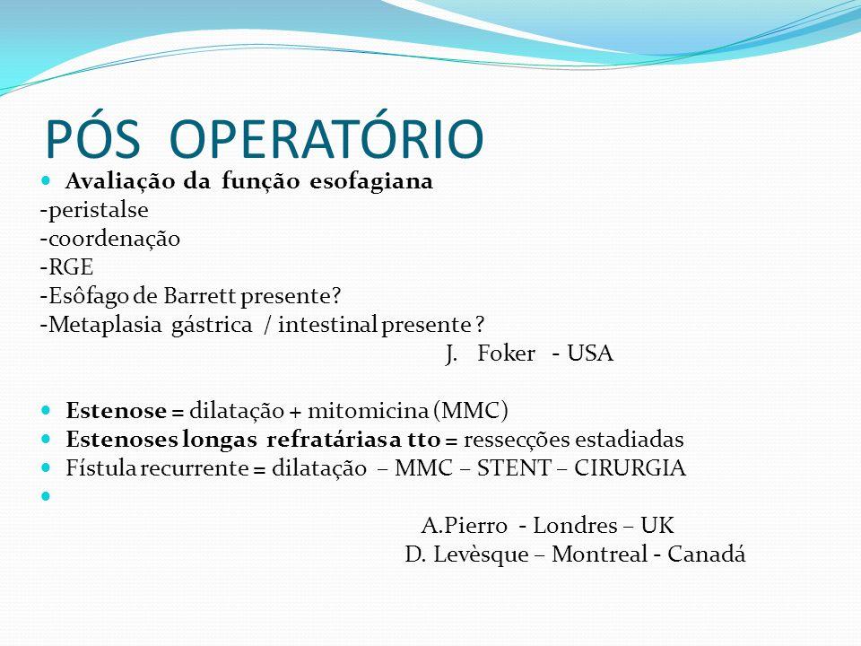 PÓS OPERATÓRIO Avaliação da função esofagiana -peristalse -coordenação