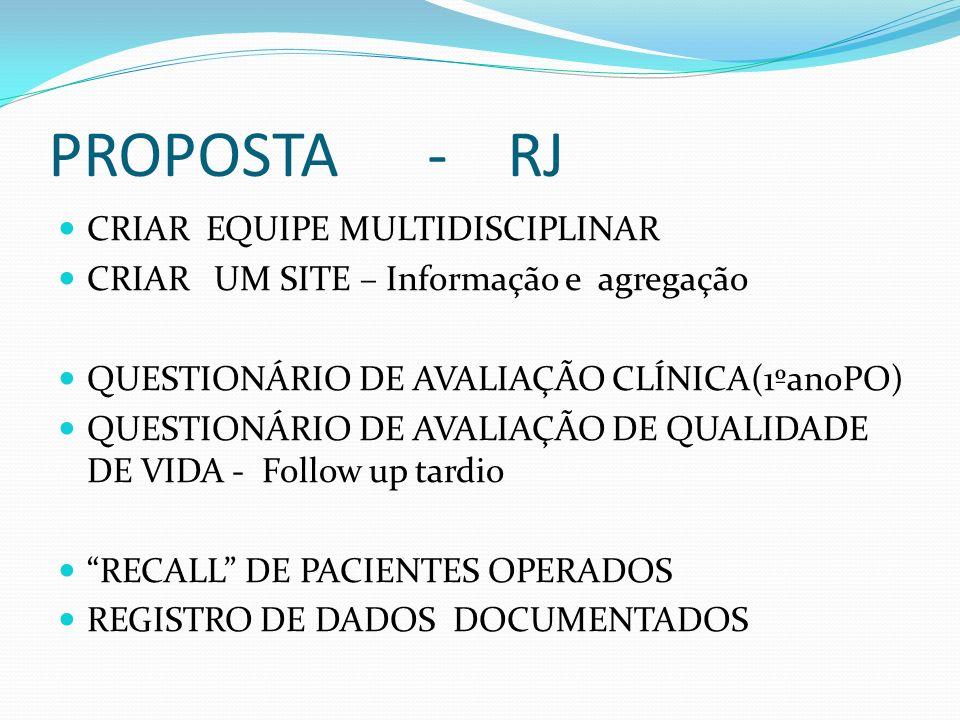PROPOSTA - RJ CRIAR EQUIPE MULTIDISCIPLINAR