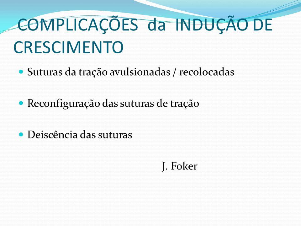 COMPLICAÇÕES da INDUÇÃO DE CRESCIMENTO