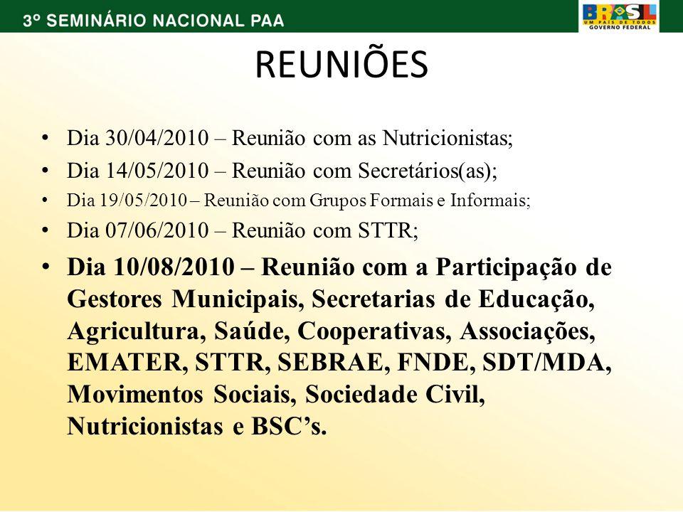 REUNIÕES Dia 30/04/2010 – Reunião com as Nutricionistas; Dia 14/05/2010 – Reunião com Secretários(as);