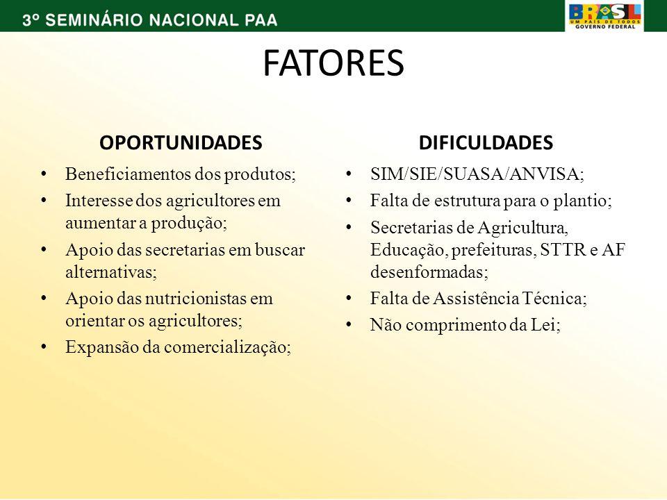 FATORES OPORTUNIDADES DIFICULDADES Beneficiamentos dos produtos;