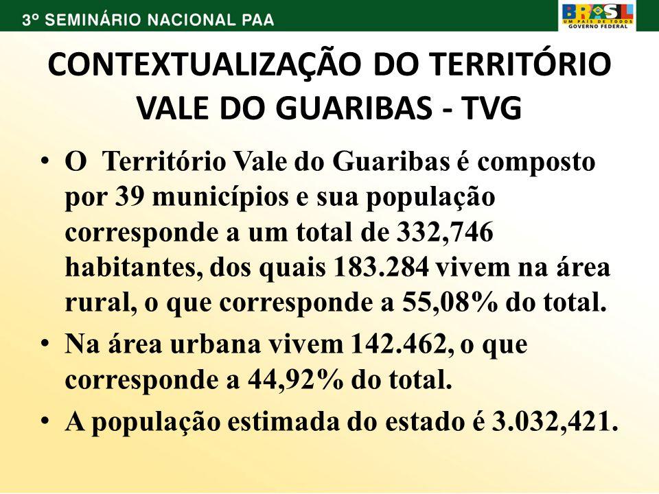 CONTEXTUALIZAÇÃO DO TERRITÓRIO VALE DO GUARIBAS - TVG