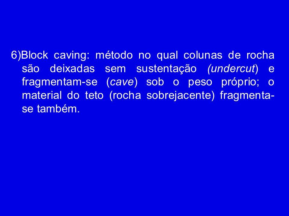6)Block caving: método no qual colunas de rocha são deixadas sem sustentação (undercut) e fragmentam-se (cave) sob o peso próprio; o material do teto (rocha sobrejacente) fragmenta-se também.