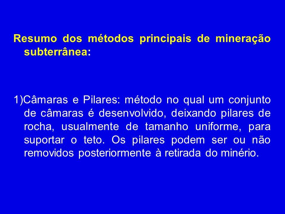 Resumo dos métodos principais de mineração subterrânea:
