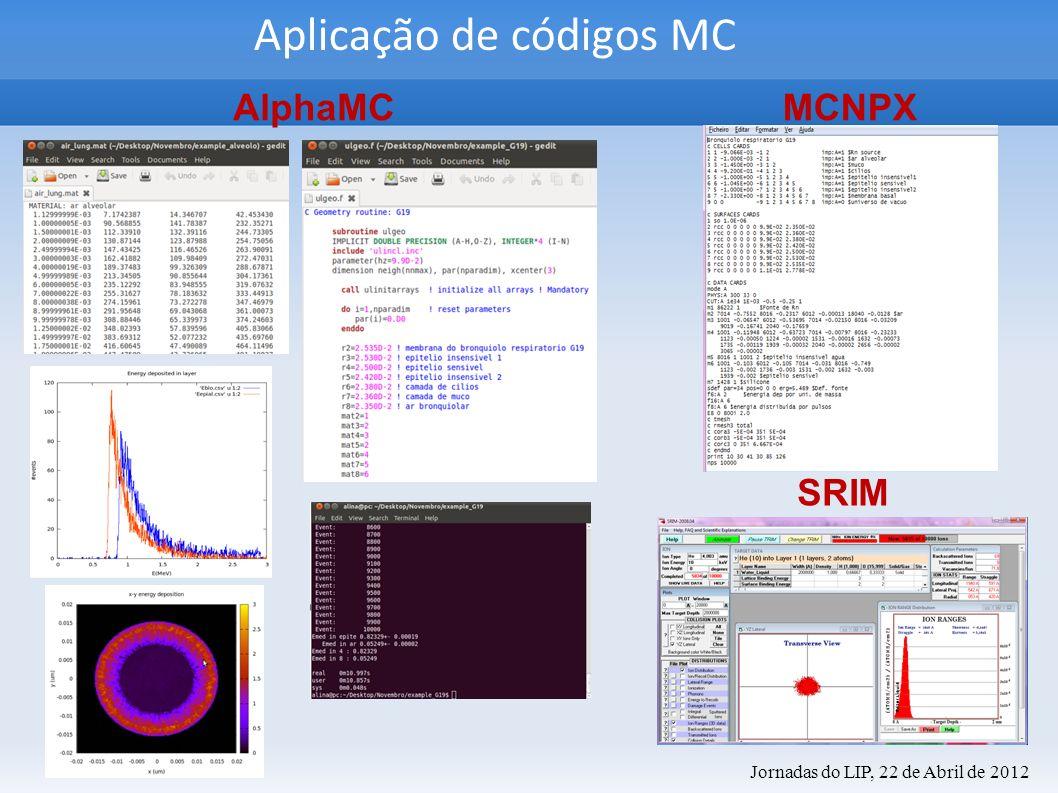 Aplicação de códigos MC
