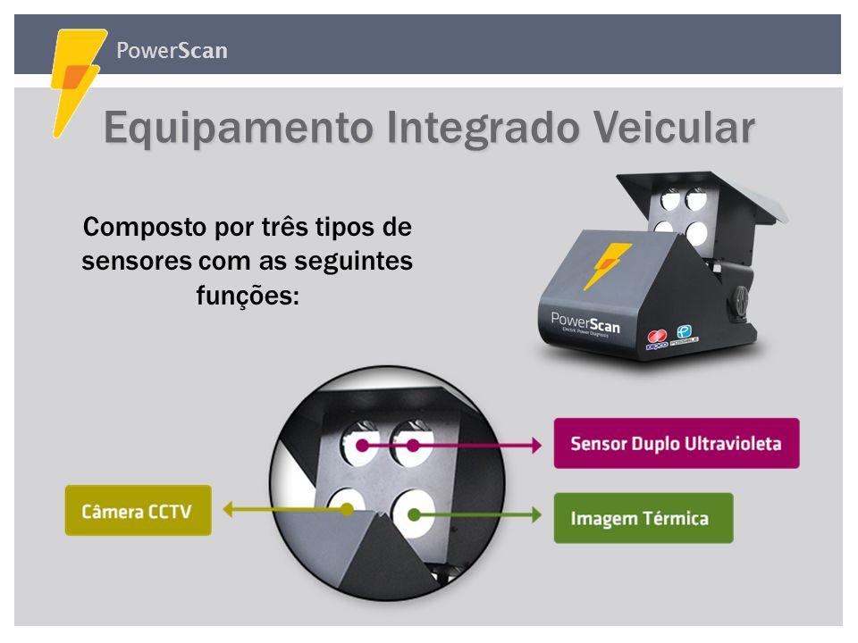 Composto por três tipos de sensores com as seguintes funções: