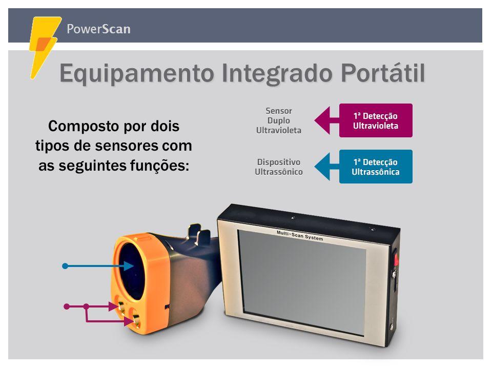 Composto por dois tipos de sensores com as seguintes funções: