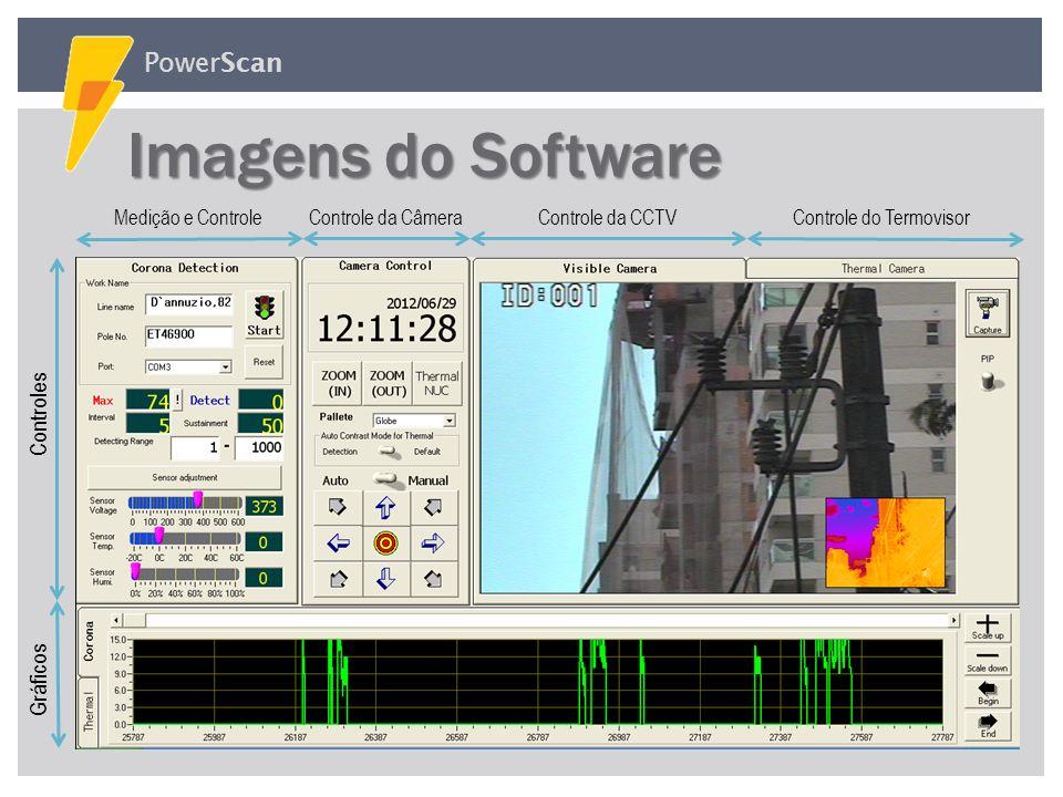 Imagens do Software PowerScan Controles Gráficos Medição e Controle