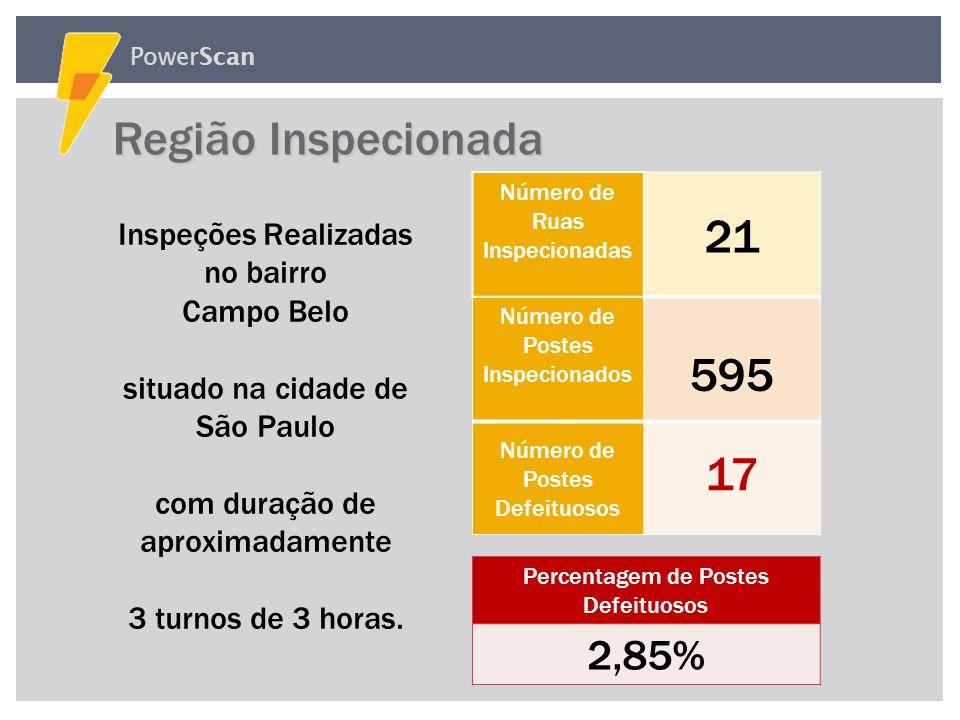 Região Inspecionada 21 595 17 2,85% Inspeções Realizadas no bairro