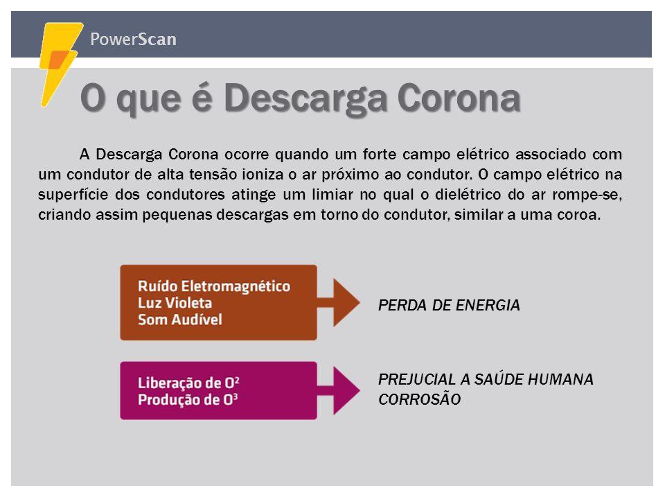 O que é Descarga Corona PowerScan